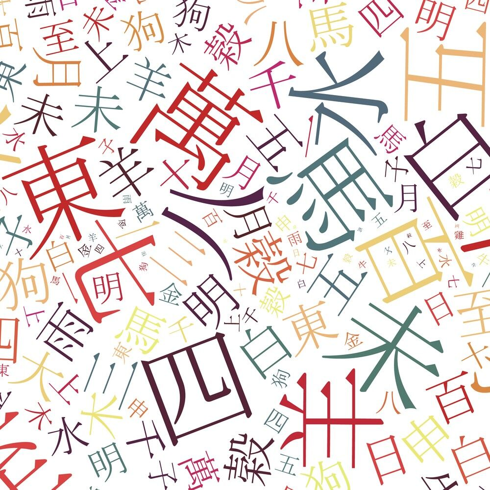 mandarin-dili