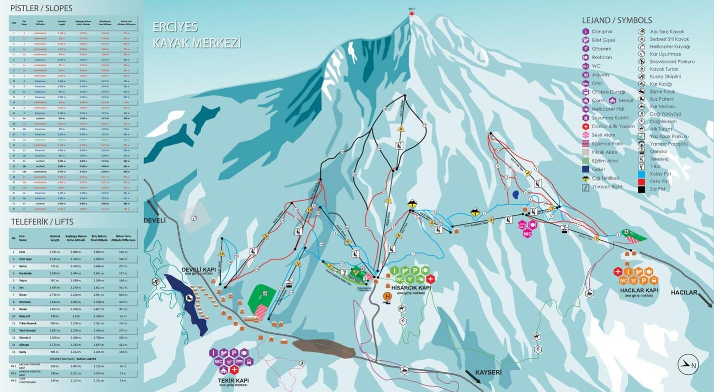 Kayak Sezonu Ne Zaman Acilir Kayak Merkezlerine Gore Acilis Tarihleri