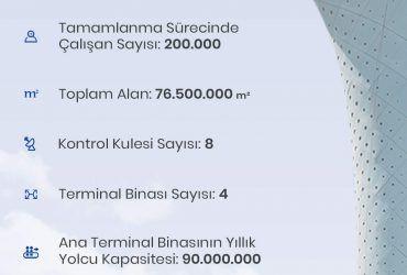 Sayılarla İstanbul Havalimanı [Infografik]
